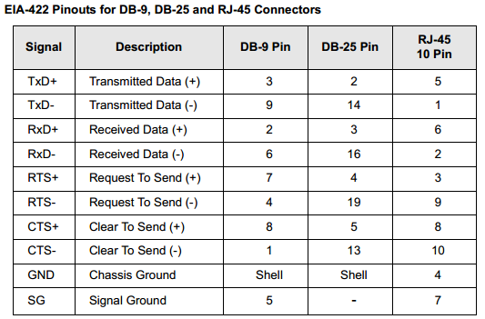 DB15 Serial Cable Bing images